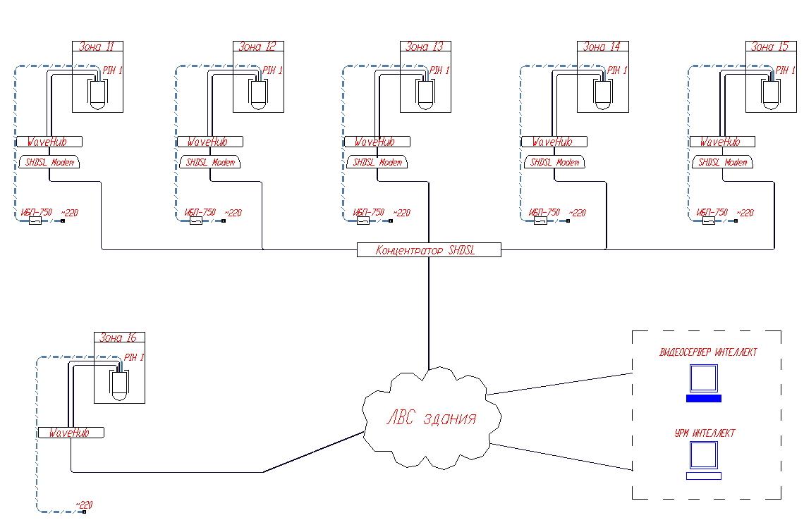 Схема монтажа системы видеонаблюдения №3