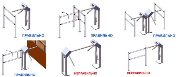 установка турникетов технические условия пример