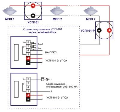 Схема подключения УСП-101.