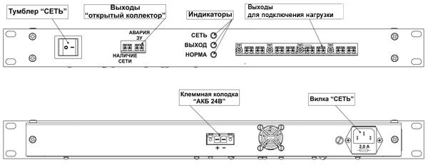 Документация СКАТ SKAT-V8 Rack