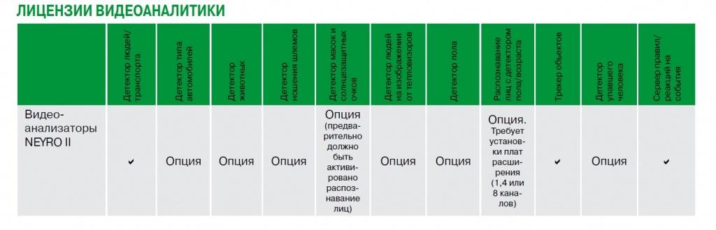 Лицензии видеоаналитики_схема.jpg